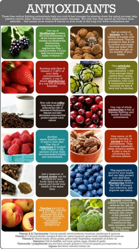 Antioxidants-Infographic