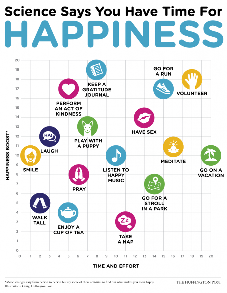 2013_HappinessMatrix_1